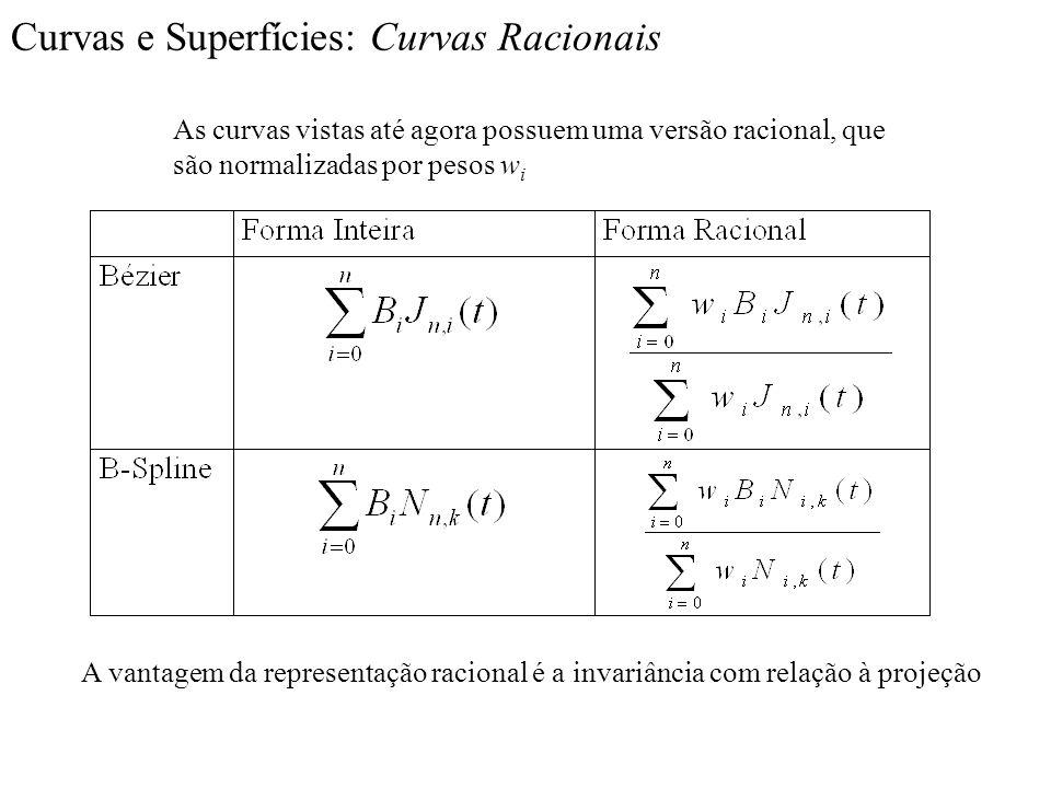Curvas e Superfícies: Curvas Racionais As curvas vistas até agora possuem uma versão racional, que são normalizadas por pesos w i A vantagem da repres
