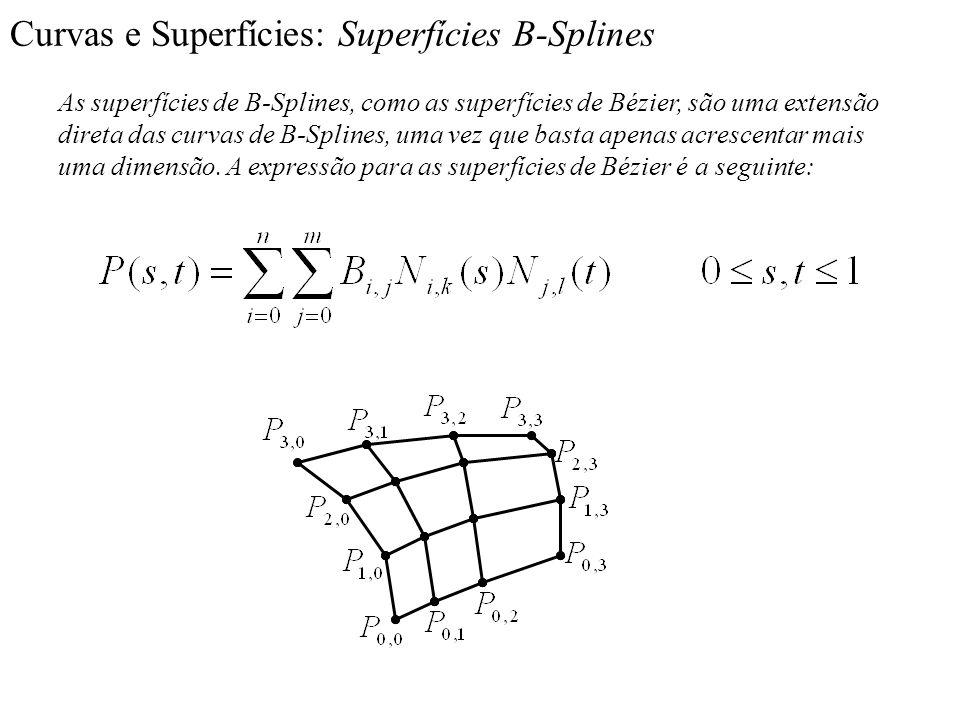 Curvas e Superfícies: Superfícies B-Splines As superfícies de B-Splines, como as superfícies de Bézier, são uma extensão direta das curvas de B-Spline
