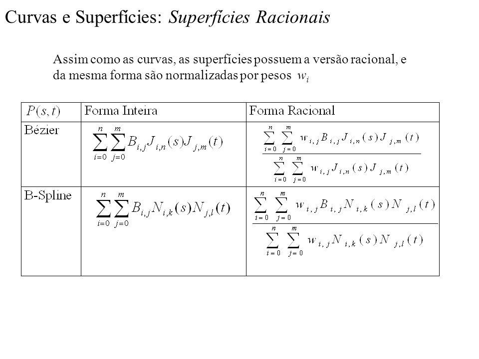 Curvas e Superfícies: Superfícies Racionais Assim como as curvas, as superfícies possuem a versão racional, e da mesma forma são normalizadas por peso