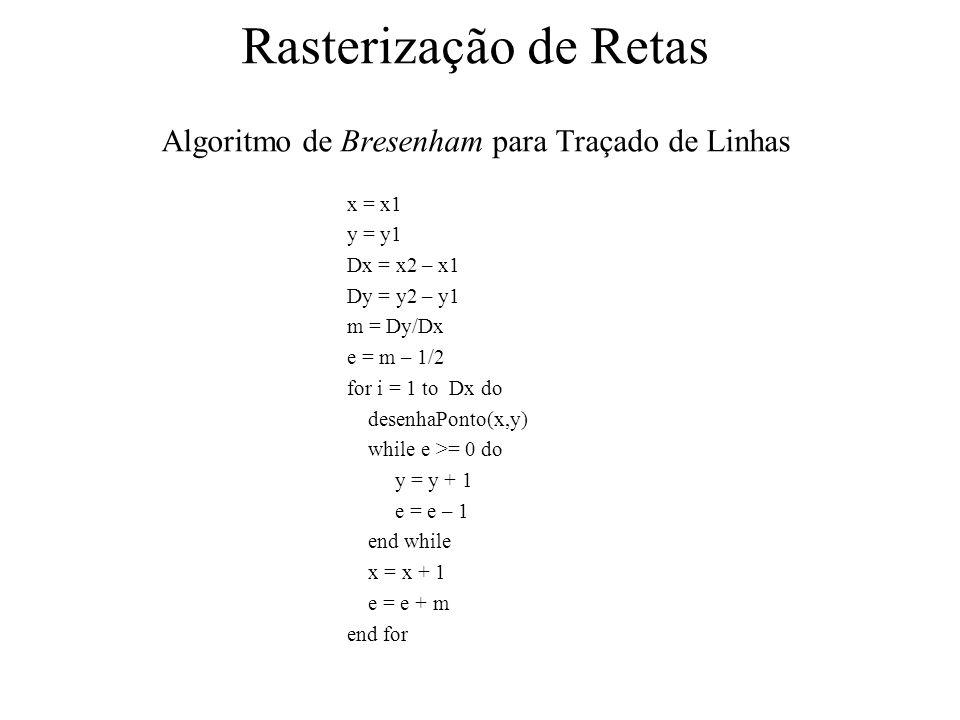 Rasterização de Retas Algoritmo de Bresenham para Traçado de Linhas x = x1 y = y1 Dx = x2 – x1 Dy = y2 – y1 m = Dy/Dx e = m – 1/2 for i = 1 to Dx do d