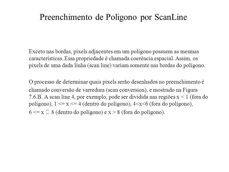 Preenchimento de Poligono por ScanLine Exceto nas bordas, pixels adjacentes em um polígono possuem as mesmas características. Essa propriedade é chama