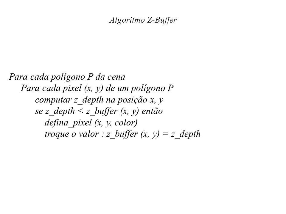 Algoritmo Z-Buffer Para cada polígono P da cena Para cada pixel (x, y) de um polígono P computar z_depth na posição x, y se z_depth < z_buffer (x, y)