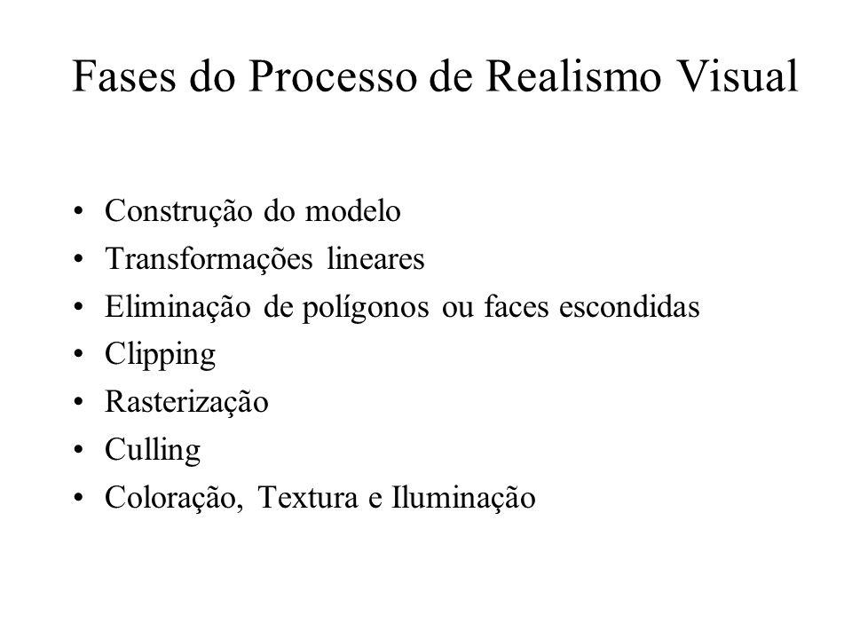Fases do Processo de Realismo Visual Construção do modelo Transformações lineares Eliminação de polígonos ou faces escondidas Clipping Rasterização Cu