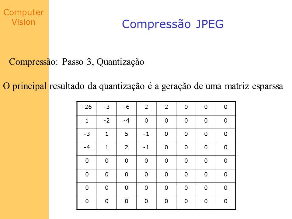 Computer Vision Compressão JPEG Compressão: Passo 3, Quantização O principal resultado da quantização é a geração de uma matriz esparssa -26-3-622000