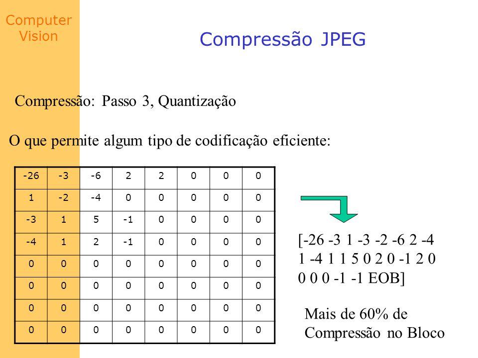 Computer Vision Compressão JPEG Compressão: Passo 3, Quantização O que permite algum tipo de codificação eficiente: -26-3-622000 1-2-400000 -3150000 -
