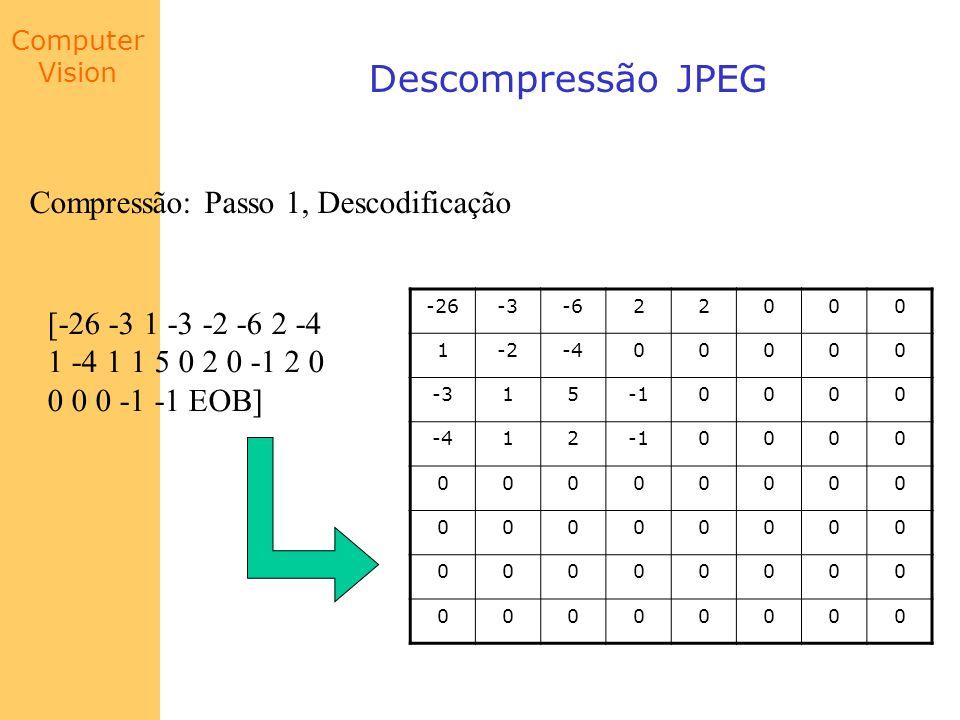 Computer Vision Descompressão JPEG Compressão: Passo 1, Descodificação -26-3-622000 1-2-400000 -3150000 -4120000 00000000 00000000 00000000 00000000 [