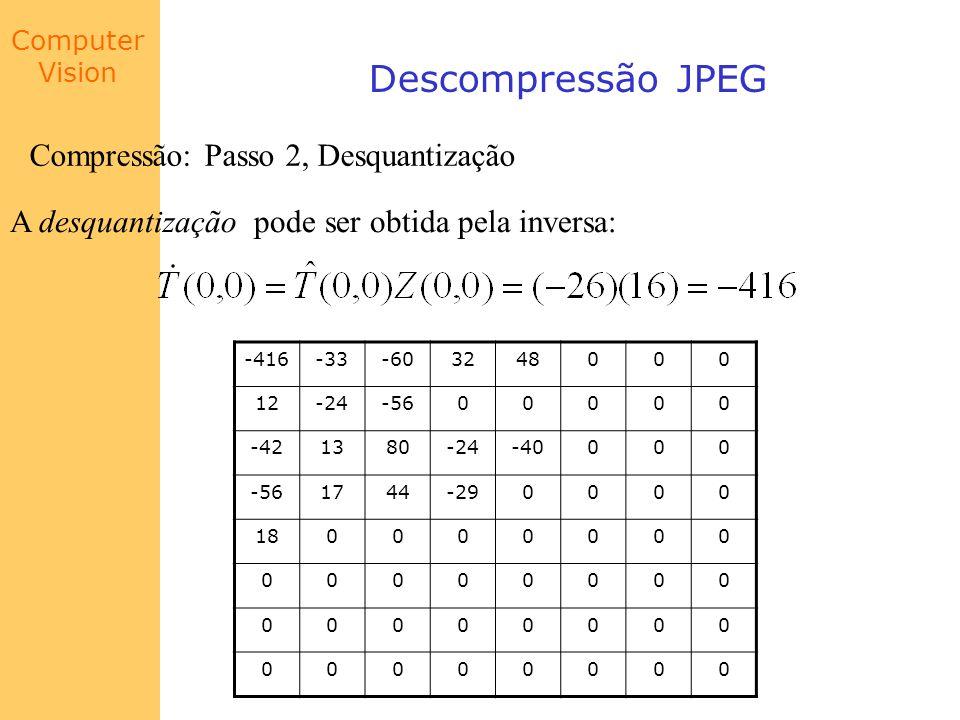 Computer Vision Descompressão JPEG Compressão: Passo 2, Desquantização -416-33-603248000 12-24-5600000 -421380-24-40000 -561744-290000 180000000 00000