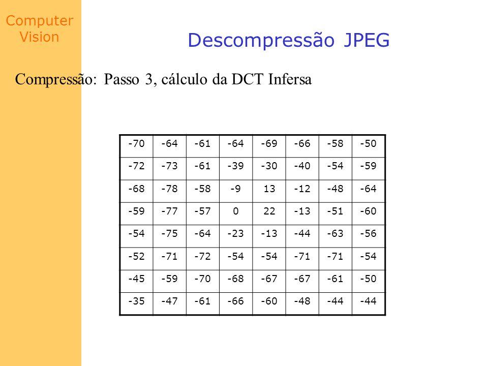 Computer Vision Descompressão JPEG Compressão: Passo 3, cálculo da DCT Infersa -70-64-61-64-69-66-58-50 -72-73-61-39-30-40-54-59 -68-78-58-913-12-48-6