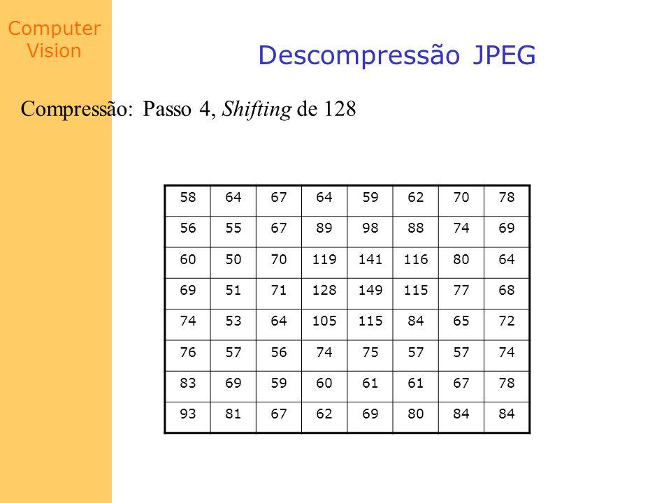 Computer Vision Descompressão JPEG Compressão: Passo 4, Shifting de 128 5864676459627078 5655678998887469 6050701191411168064 6951711281491157768 7453