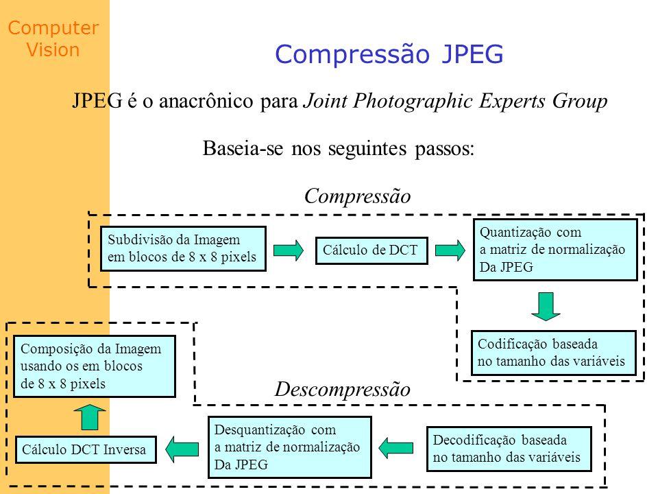 Computer Vision Compressão JPEG JPEG é o anacrônico para Joint Photographic Experts Group Baseia-se nos seguintes passos: Subdivisão da Imagem em bloc