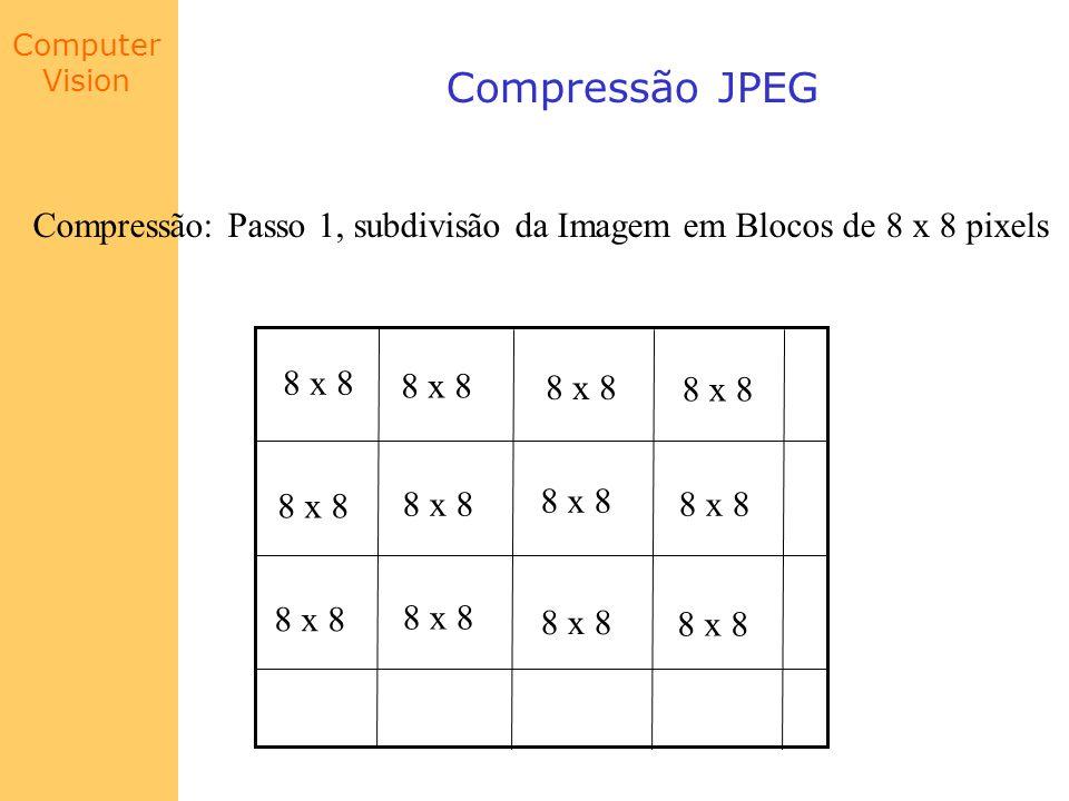 Computer Vision Compressão JPEG Compressão: Passo 1, subdivisão da Imagem em Blocos de 8 x 8 pixels 8 x 8
