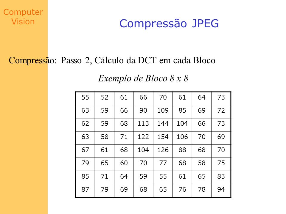 Computer Vision Compressão JPEG Compressão: Passo 2, Cálculo da DCT em cada Bloco Exemplo de Bloco 8 x 8 5552616670616473 63596690109856972 6259681131