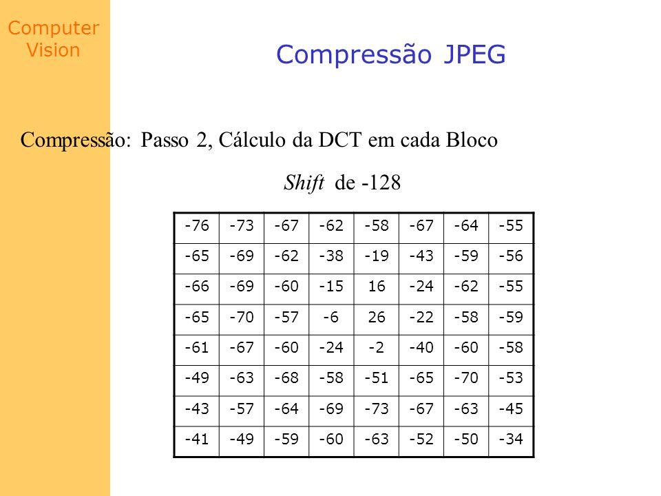 Computer Vision Compressão JPEG Compressão: Passo 2, Cálculo da DCT em cada Bloco Shift de -128 -76-73-67-62-58-67-64-55 -65-69-62-38-19-43-59-56 -66-