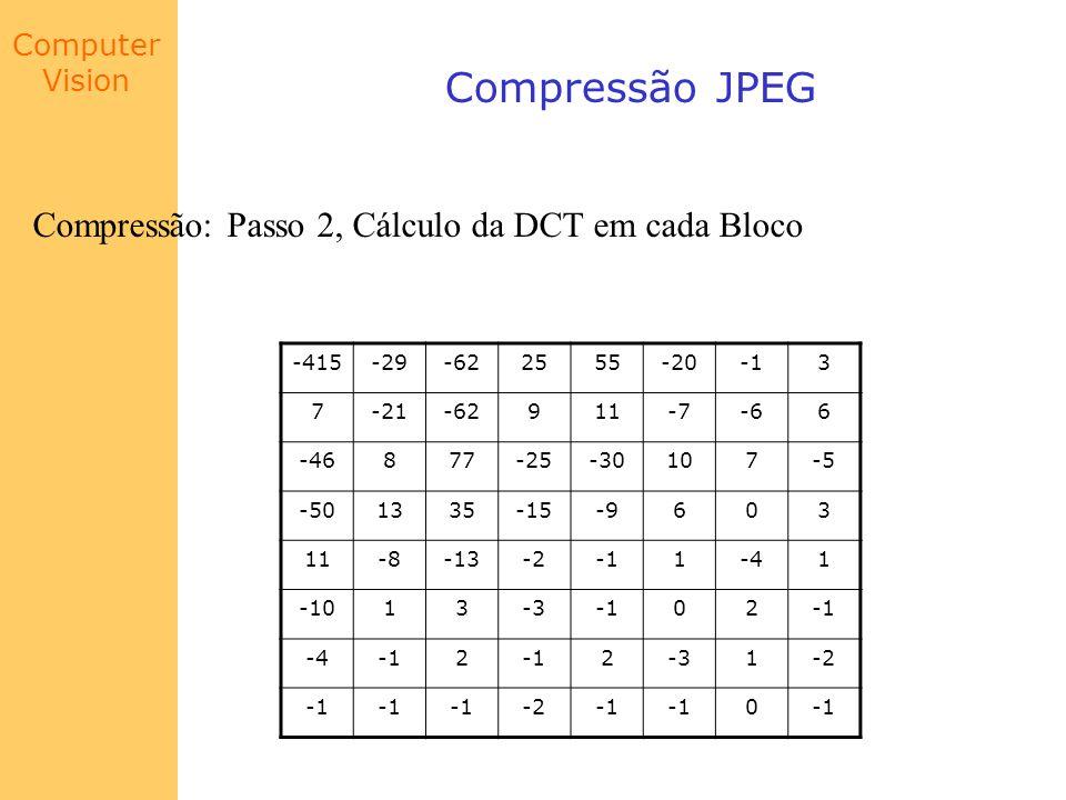 Computer Vision Compressão JPEG Compressão: Passo 2, Cálculo da DCT em cada Bloco -415-29-622555-203 7-21-62911-7-66 -46877-25-30107-5 -501335-15-9603