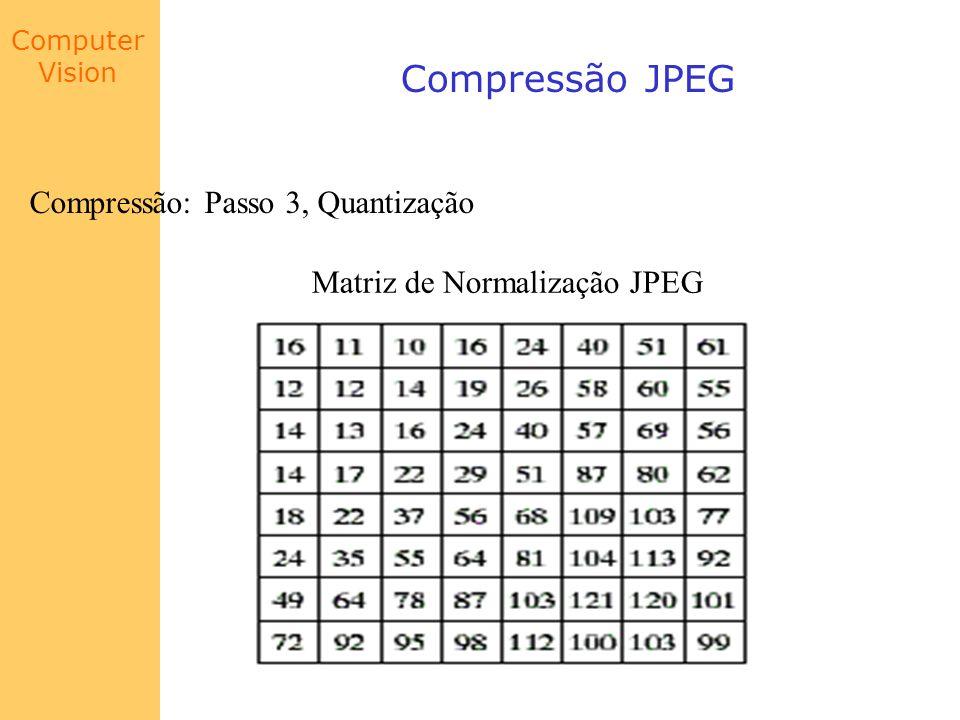 Computer Vision Compressão JPEG Compressão: Passo 3, Quantização Matriz de Normalização JPEG