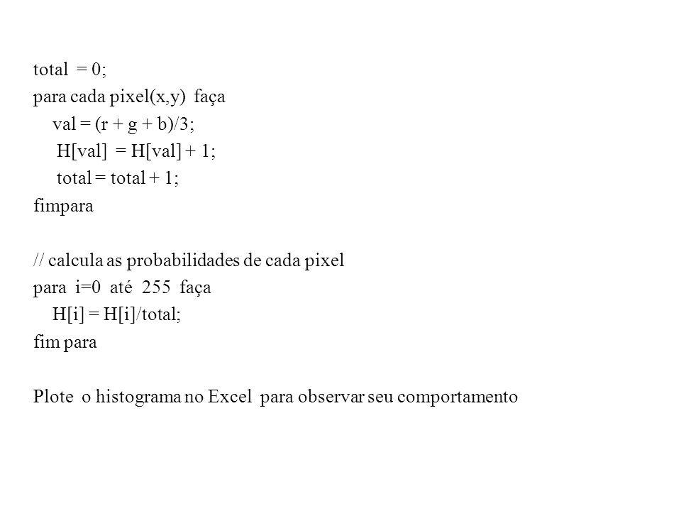 total = 0; para cada pixel(x,y) faça val = (r + g + b)/3; H[val] = H[val] + 1; total = total + 1; fimpara // calcula as probabilidades de cada pixel para i=0 até 255 faça H[i] = H[i]/total; fim para Plote o histograma no Excel para observar seu comportamento