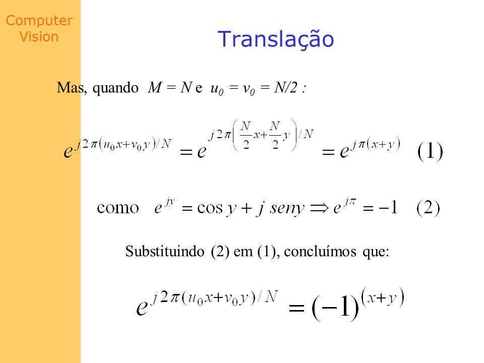 Computer Vision Translação Mas, quando M = N e u 0 = v 0 = N/2 : Substituindo (2) em (1), concluímos que:
