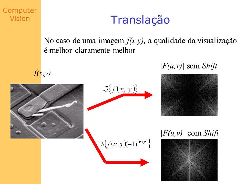 Computer Vision Translação No caso de uma imagem f(x,y), a qualidade da visualização é melhor claramente melhor f(x,y)  F(u,v)  sem Shift  F(u,v)  com