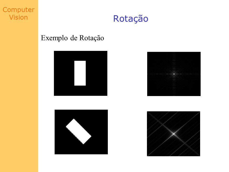 Computer Vision Rotação Exemplo de Rotação
