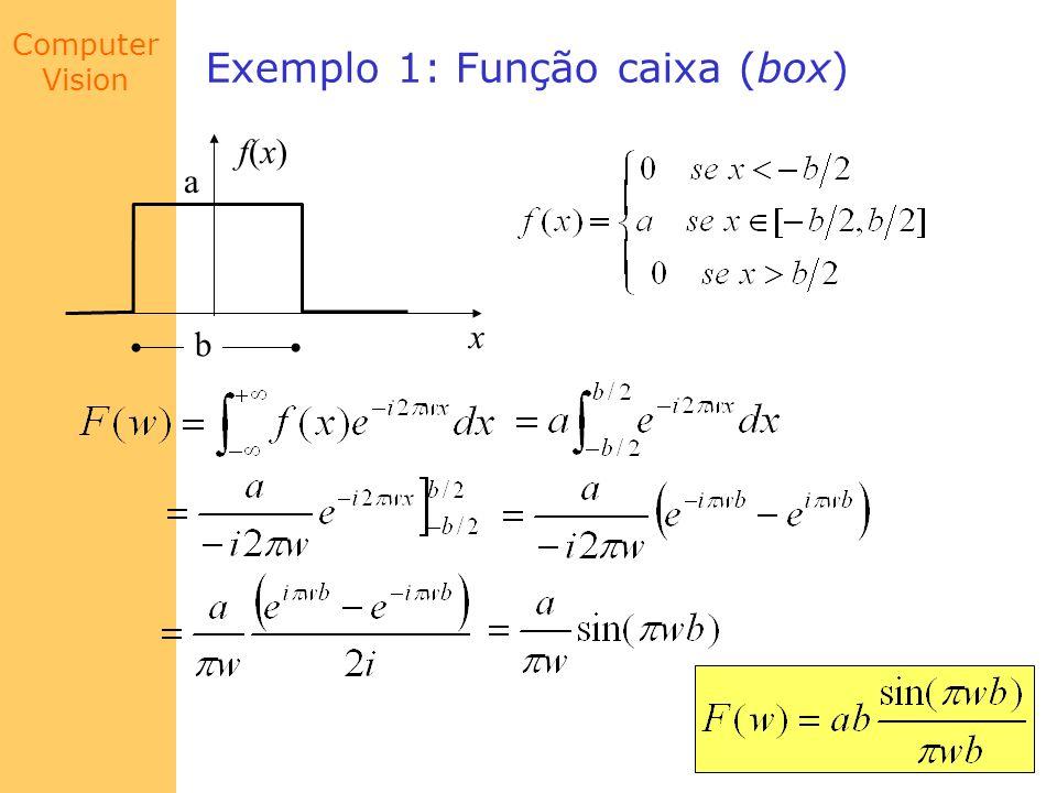 Computer Vision Exemplo 1: Função caixa (box) f(x)f(x) x a b