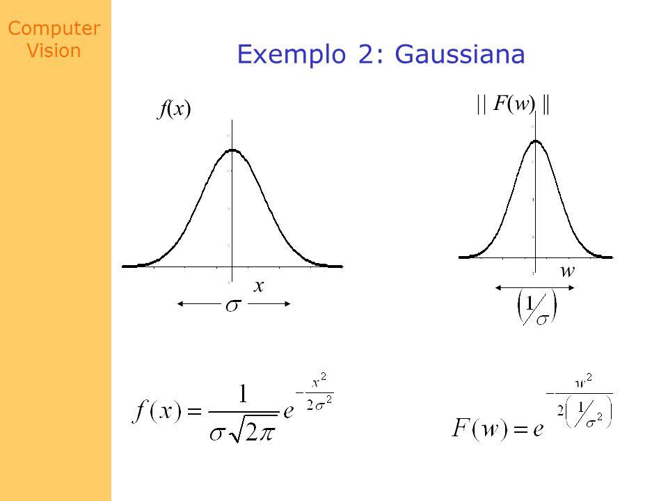 Computer Vision Exemplo 2: Gaussiana f(x) x    F(w)    w