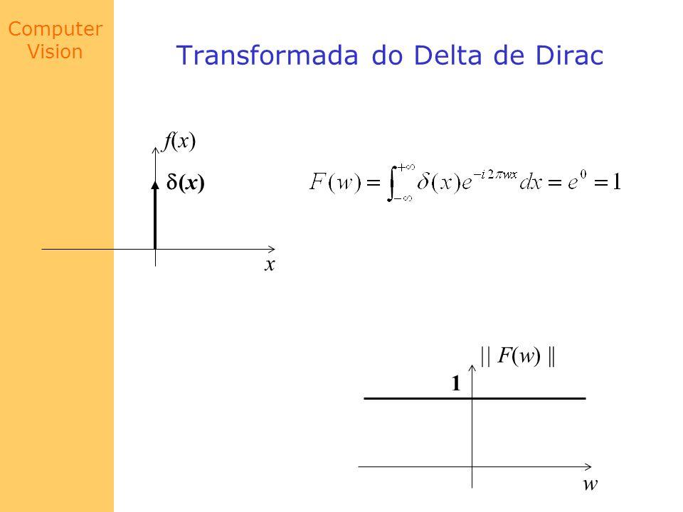 Computer Vision Transformada do Delta de Dirac f(x) x (x)    F(w)    w 1