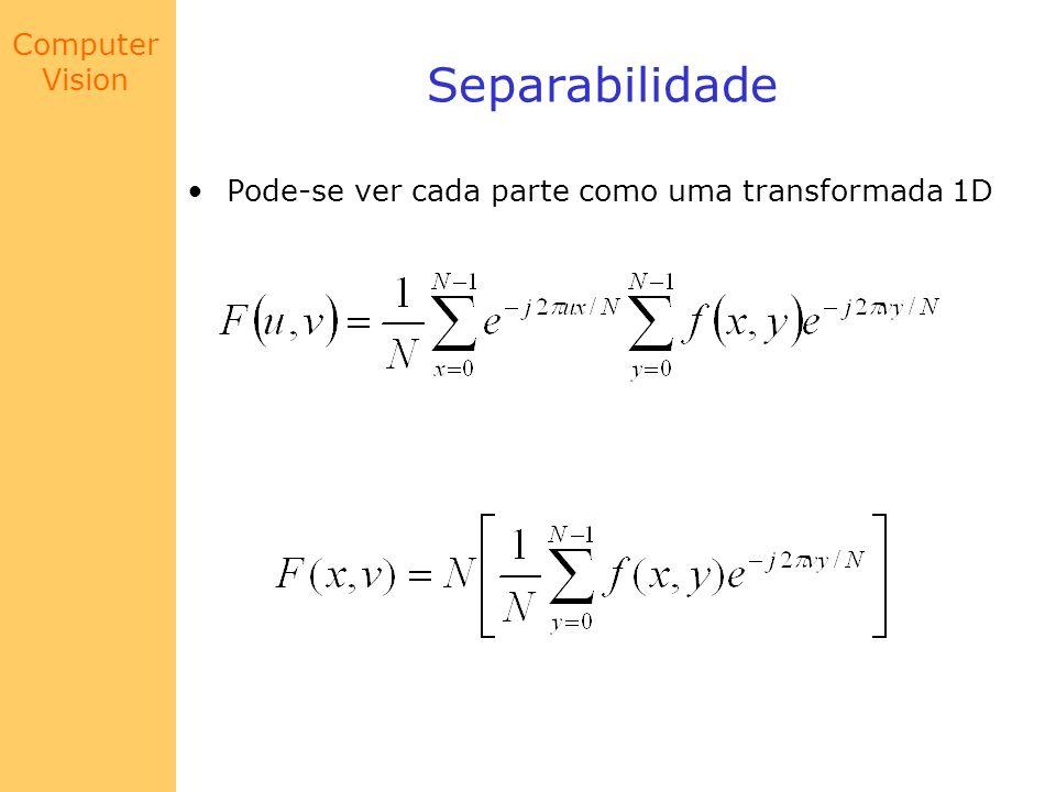 Computer Vision Distributividade Uma vez que: A transformada de Fourier é DISTRIBUTIVA sobre ADIÇÃO Mas...