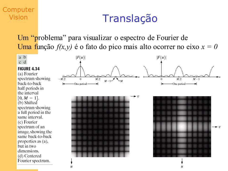 Computer Vision Translação Um problema para visualizar o espectro de Fourier de Uma função f(x,y) é o fato do pico mais alto ocorrer no eixo x = 0