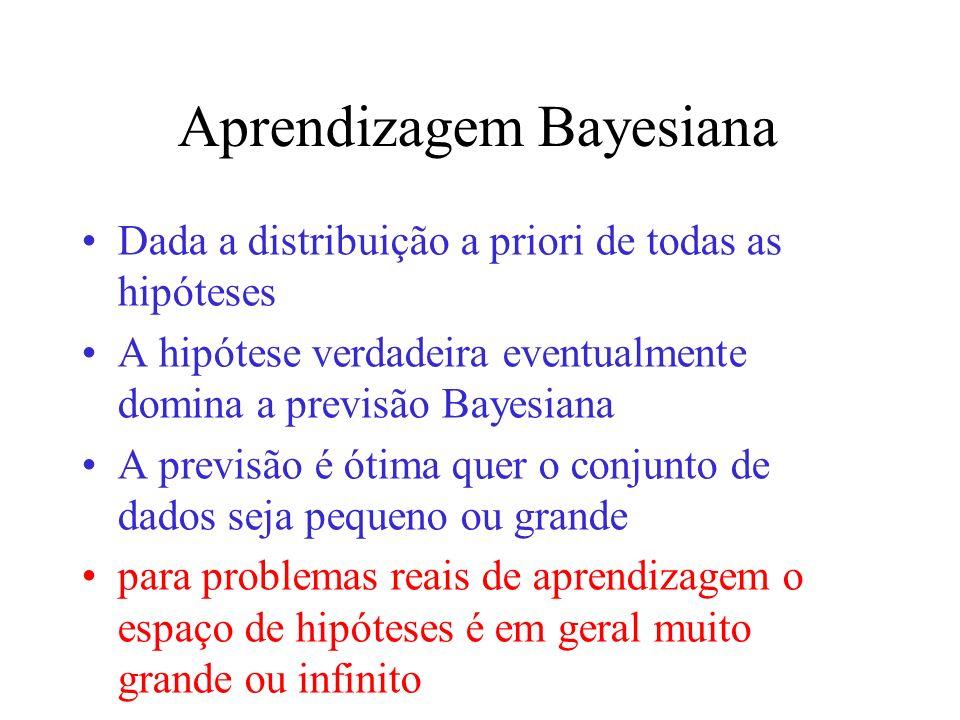 Aprendizagem Bayesiana Dada a distribuição a priori de todas as hipóteses A hipótese verdadeira eventualmente domina a previsão Bayesiana A previsão é