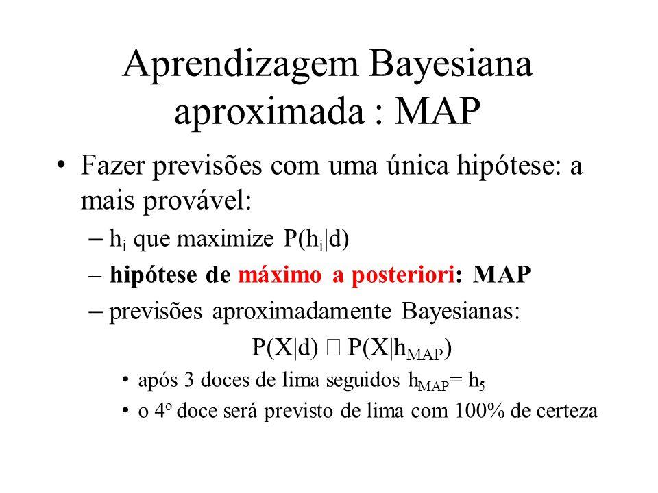 Aprendizagem Bayesiana aproximada : MAP Fazer previsões com uma única hipótese: a mais provável: –h i que maximize P(h i  d) –hipótese de máximo a pos