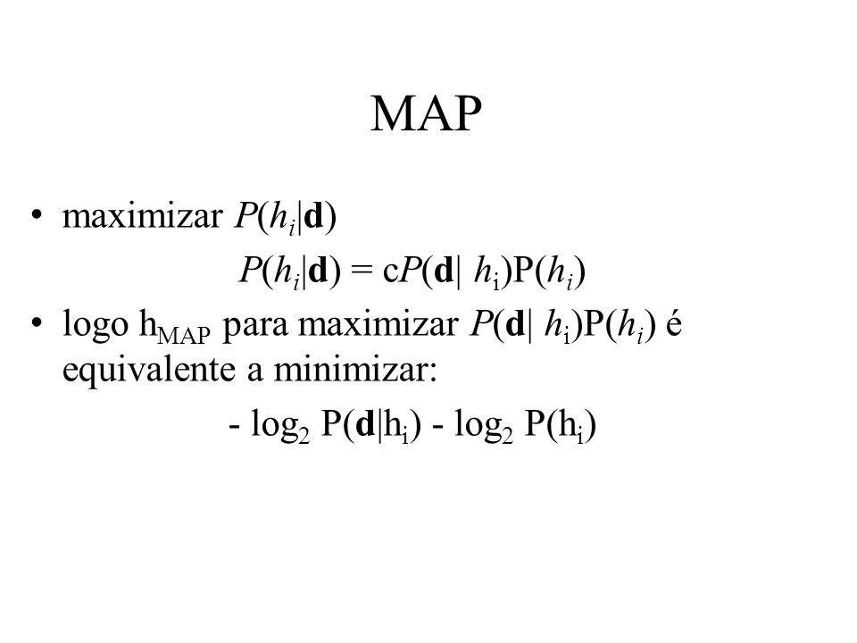MAP maximizar P(h i  d) P(h i  d) = cP(d  h i )P(h i ) logo h MAP para maximizar P(d  h i )P(h i ) é equivalente a minimizar: - log 2 P(d h i ) - log