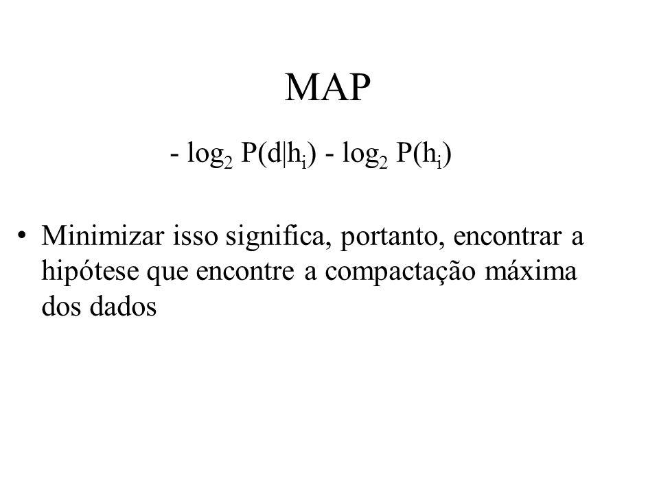 MAP - log 2 P(d h i ) - log 2 P(h i ) Minimizar isso significa, portanto, encontrar a hipótese que encontre a compactação máxima dos dados