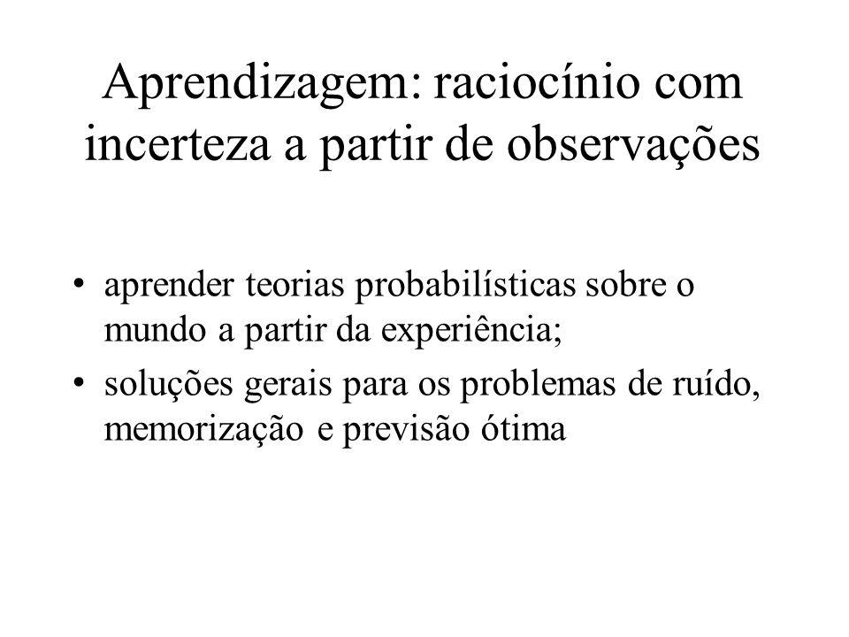 Aprendizagem: raciocínio com incerteza a partir de observações aprender teorias probabilísticas sobre o mundo a partir da experiência; soluções gerais