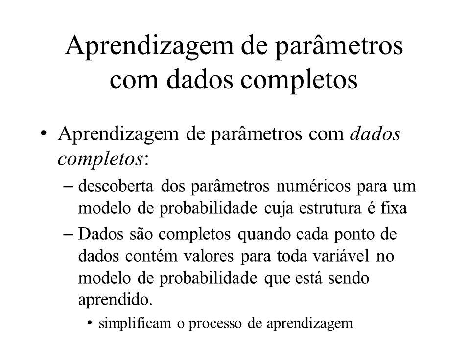 Aprendizagem de parâmetros com dados completos Aprendizagem de parâmetros com dados completos: –descoberta dos parâmetros numéricos para um modelo de