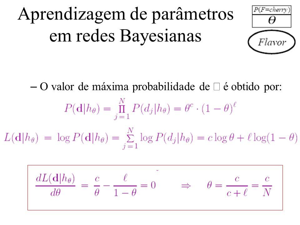 Aprendizagem de parâmetros em redes Bayesianas – O valor de máxima probabilidade de é obtido por: