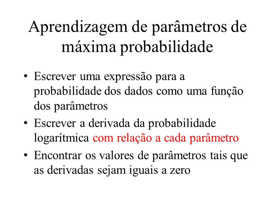 Aprendizagem de parâmetros de máxima probabilidade Escrever uma expressão para a probabilidade dos dados como uma função dos parâmetros Escrever a der