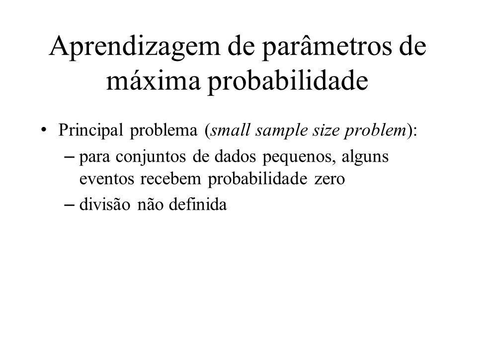 Aprendizagem de parâmetros de máxima probabilidade Principal problema (small sample size problem): –para conjuntos de dados pequenos, alguns eventos r