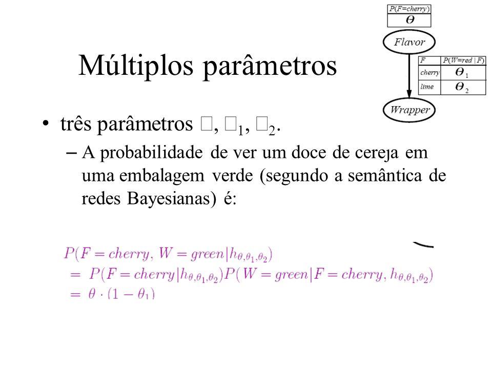 Múltiplos parâmetros três parâmetros, 1, 2. –A probabilidade de ver um doce de cereja em uma embalagem verde (segundo a semântica de redes Bayesianas)