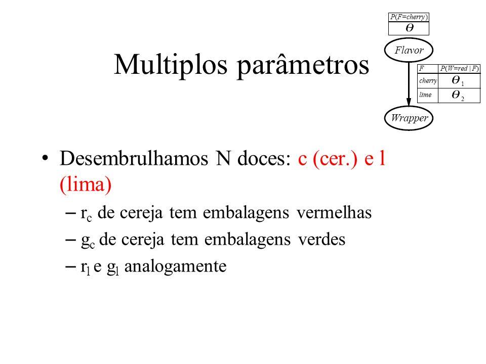 Multiplos parâmetros Desembrulhamos N doces: c (cer.) e l (lima) –r c de cereja tem embalagens vermelhas –g c de cereja tem embalagens verdes –r l e g