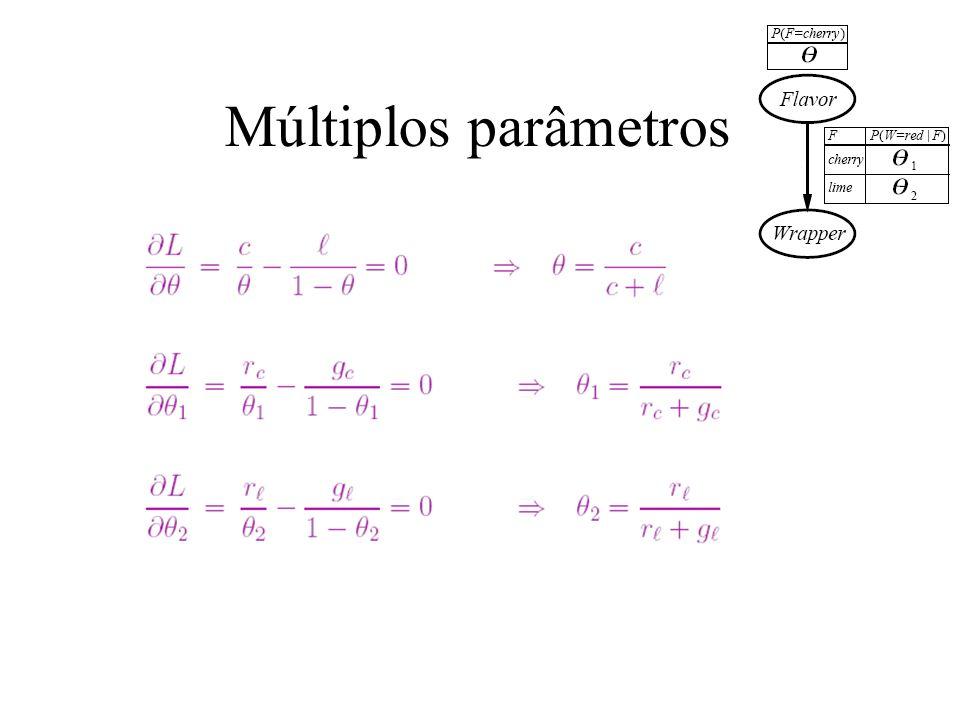 Múltiplos parâmetros