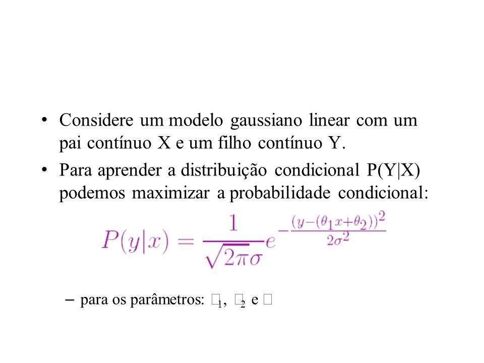 Considere um modelo gaussiano linear com um pai contínuo X e um filho contínuo Y. Para aprender a distribuição condicional P(Y X) podemos maximizar a