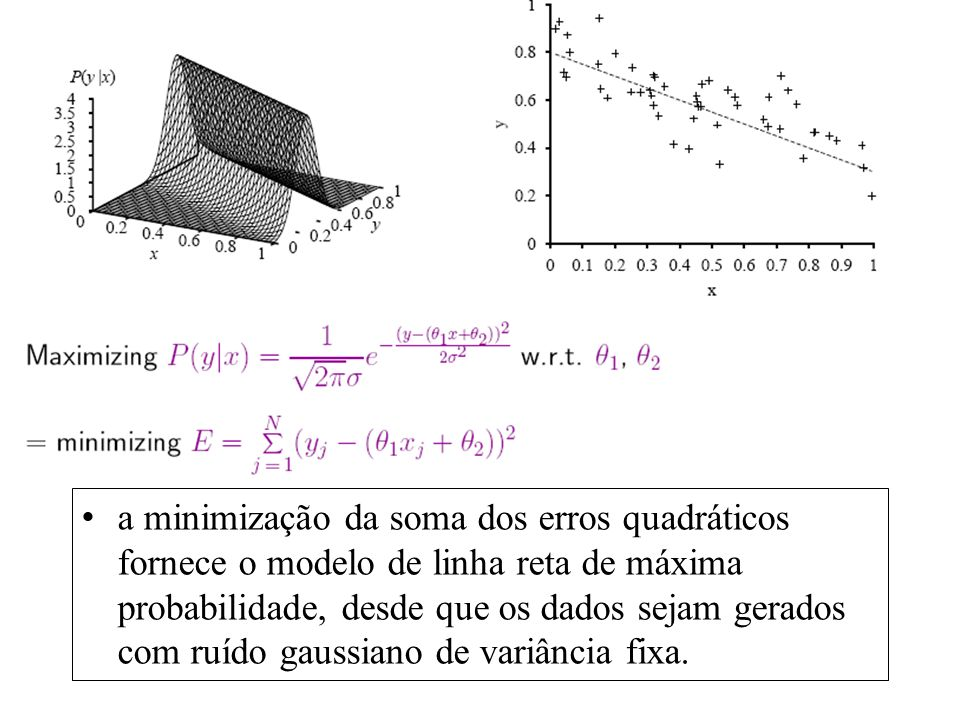 a minimização da soma dos erros quadráticos fornece o modelo de linha reta de máxima probabilidade, desde que os dados sejam gerados com ruído gaussia