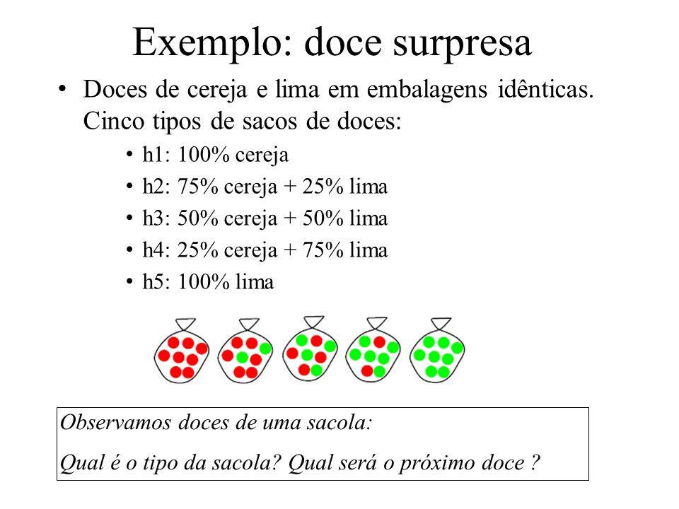 Exemplo: doce surpresa Dado um novo saco de doce, a variável aleatória H (hipótese) denota o tipo do saco (h1,..., h5) H não é diretamente observável; A medida que os doces são abertos e inspecionados, são revelados os dados - D1, D2,...