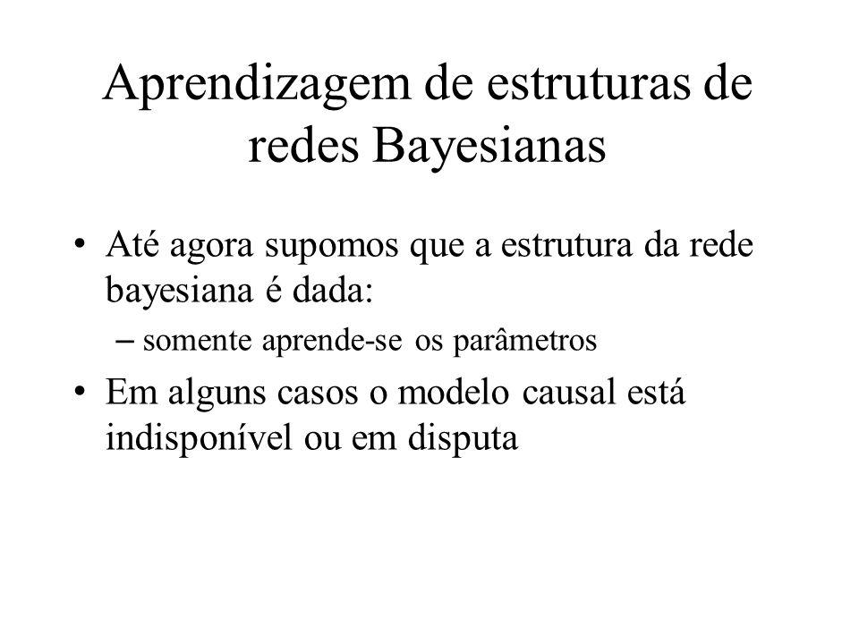 Aprendizagem de estruturas de redes Bayesianas Até agora supomos que a estrutura da rede bayesiana é dada: –somente aprende-se os parâmetros Em alguns