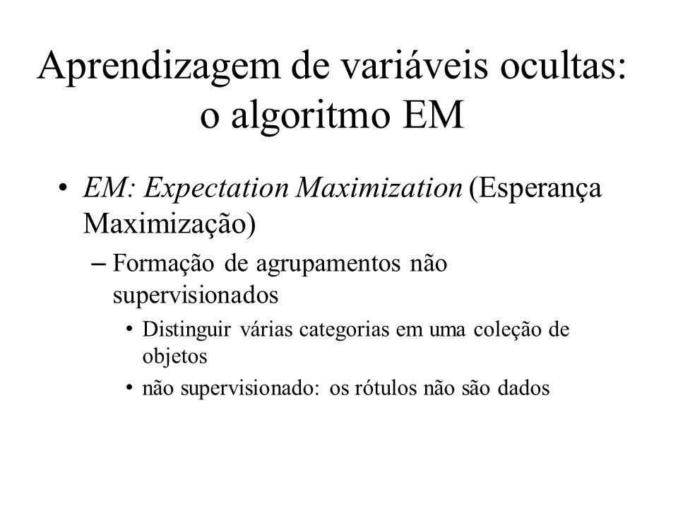 Aprendizagem de variáveis ocultas: o algoritmo EM EM: Expectation Maximization (Esperança Maximização) –Formação de agrupamentos não supervisionados D