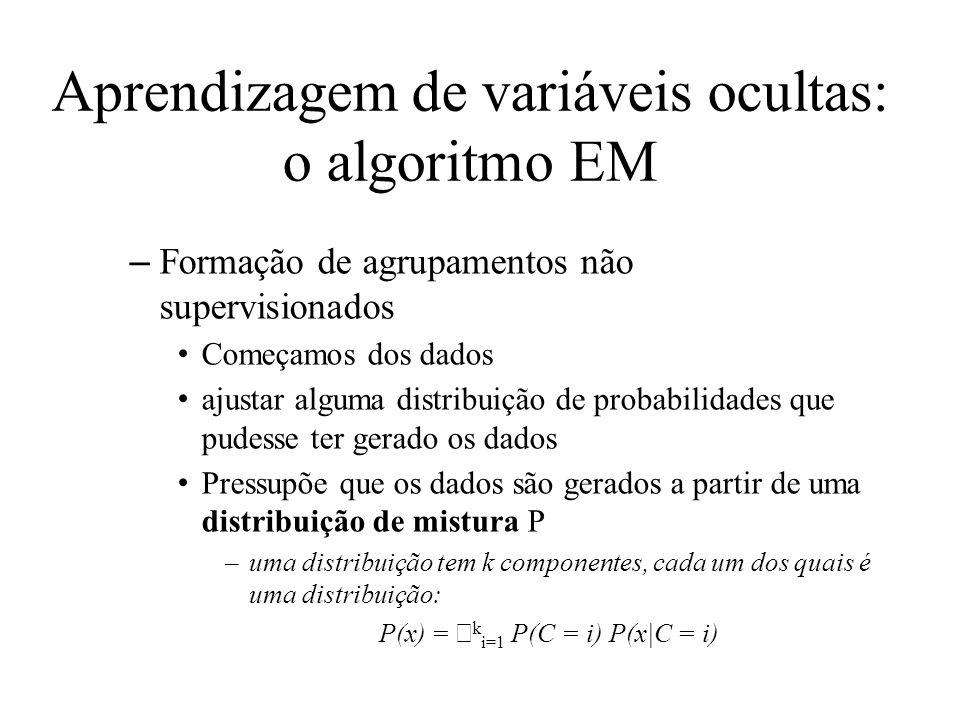 Aprendizagem de variáveis ocultas: o algoritmo EM –Formação de agrupamentos não supervisionados Começamos dos dados ajustar alguma distribuição de pro