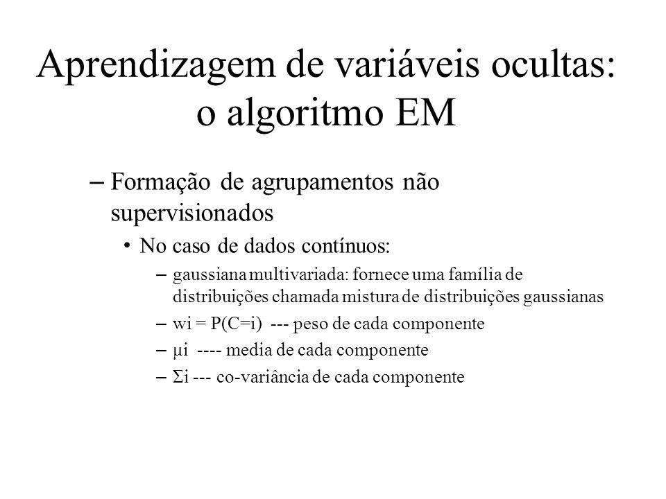 Aprendizagem de variáveis ocultas: o algoritmo EM –Formação de agrupamentos não supervisionados No caso de dados contínuos: –gaussiana multivariada: f