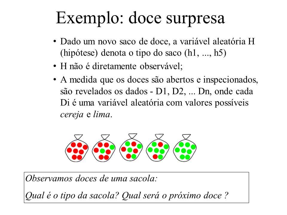 Exemplo: doce surpresa Dado um novo saco de doce, a variável aleatória H (hipótese) denota o tipo do saco (h1,..., h5) H não é diretamente observável;