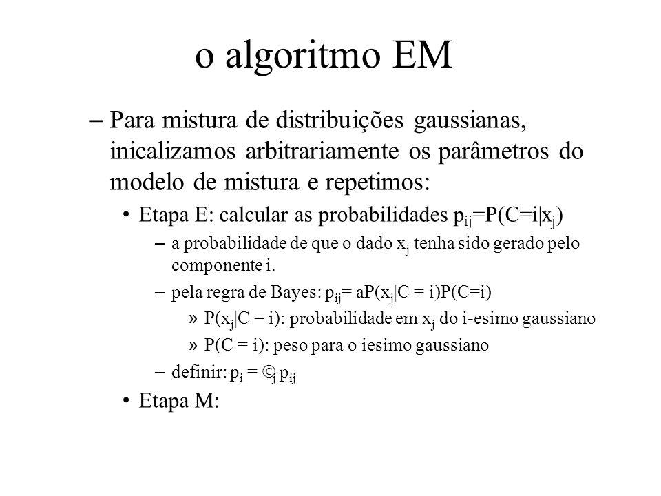 o algoritmo EM –Para mistura de distribuições gaussianas, inicalizamos arbitrariamente os parâmetros do modelo de mistura e repetimos: Etapa E: calcul