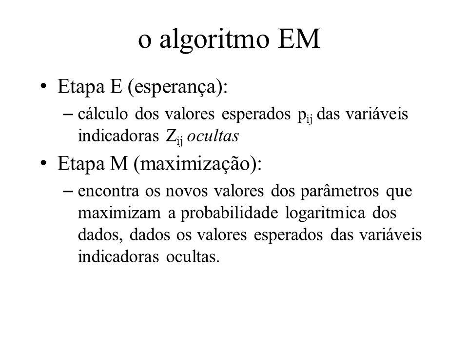 o algoritmo EM Etapa E (esperança): –cálculo dos valores esperados p ij das variáveis indicadoras Z ij ocultas Etapa M (maximização): –encontra os nov